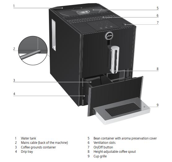 A1 manual